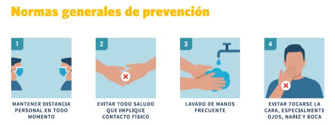 Listado de protección higiénica contra el coronavirus en verano